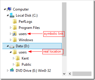 Windows 8 change default user profile explorer