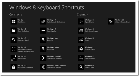 Windows 8 App - Windows 8 Keyboard Shortcuts