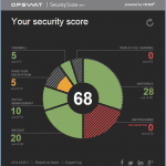Find Out How Secure Your Computer is with Security Score