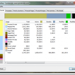 RAMMap From Sysinternals is An Advanced Memory Analysis Utility for Windows 7