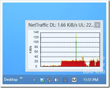 NetTraffice - main graph