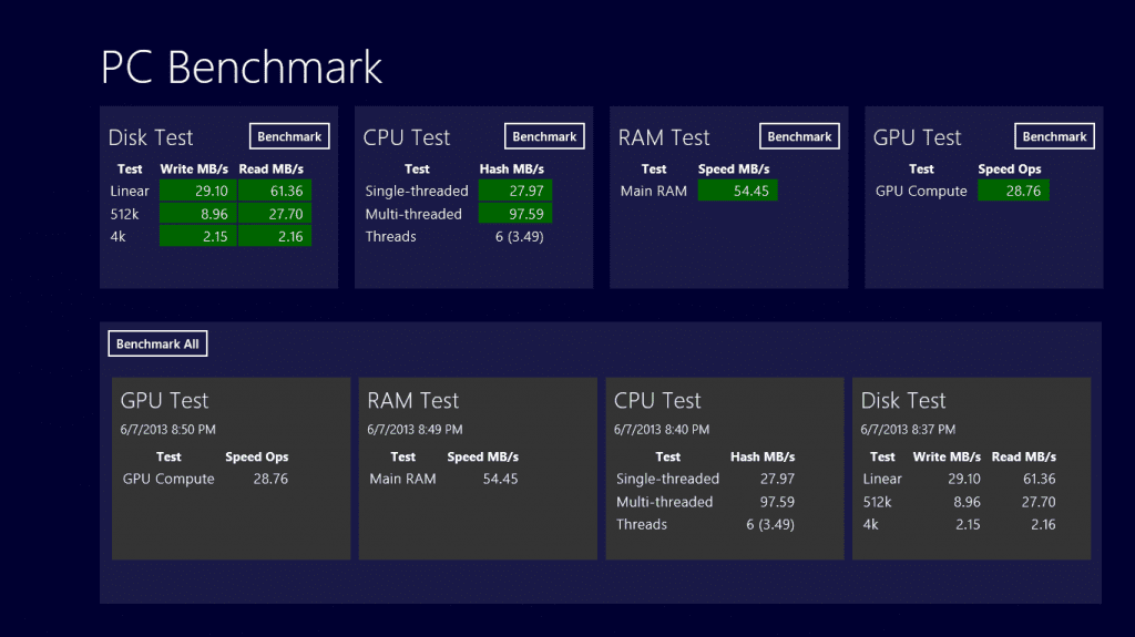 PC Benchmark - all test done