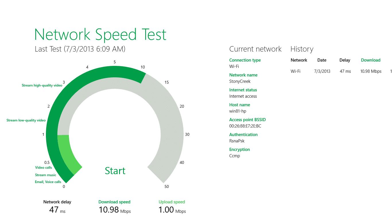 Figure 3 - test result
