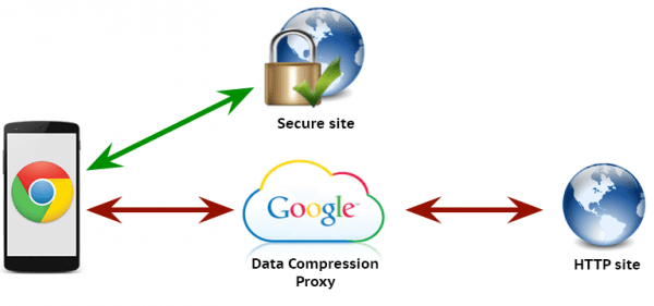 compression-proxy