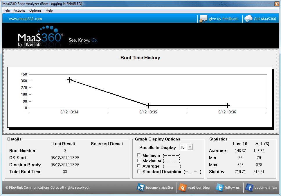 MaaS360-Boot-Analyzer.png