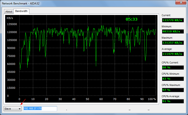 AIDA32 Network Benchmar