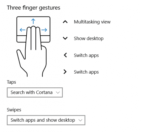 touchpad-3-fingers-gestures